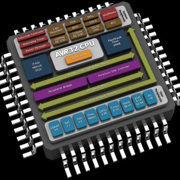 کلاس آموزشی میکروکنترلر های AVR پیشرفته