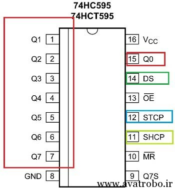74HC595-Serial-Shift-Register