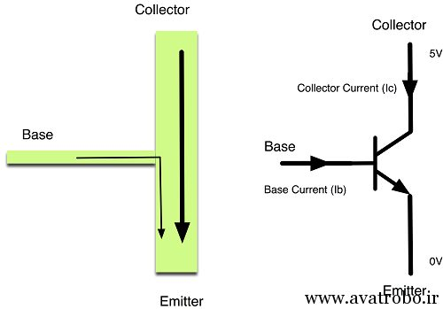 learn_arduino_transistor