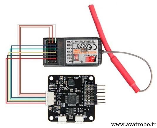 flight-control-receiver