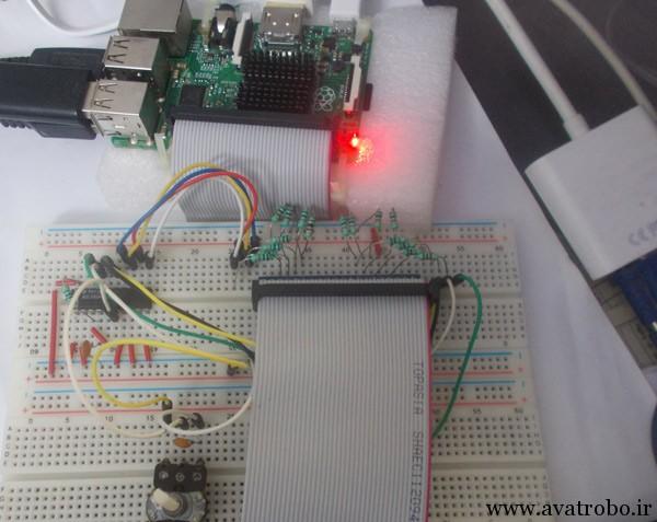 Raspberry-Pi-ADC