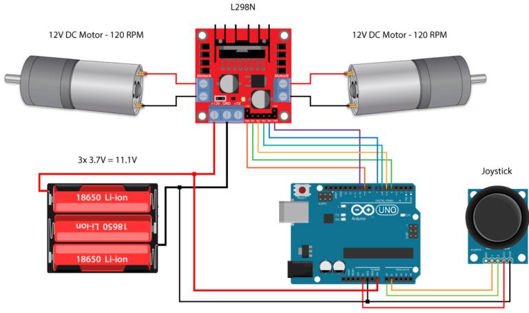 کنترل موتور DC با آردوینو (PWM - L298 - پل اچ )