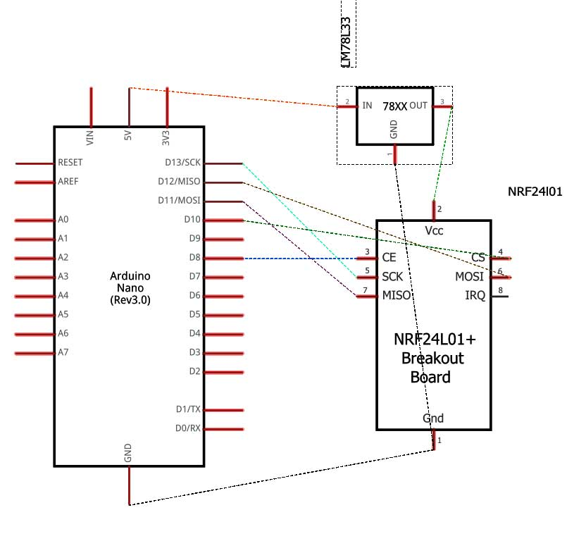 ساخت چت روم خصوصی بوسیله آردینو, ماژول nRF24L0 و Processing