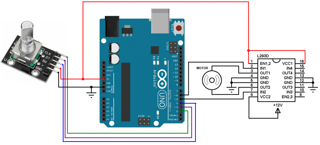 پروژه کنترل موتور دی سی با انکودر دوار و آردوینو به همراه کد برنامه