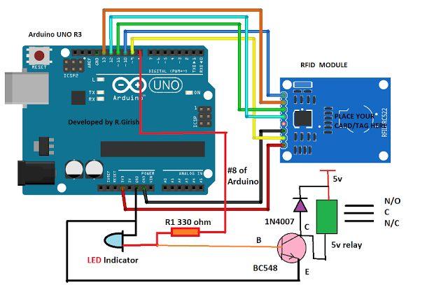 قفل امنیتی RFID با استفاده از آردوینو